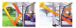 Sunbelt Solar Control Glass Energy Efficient Windows