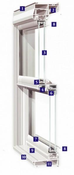 Windows - Energy Efficient & Maintenance Free Beauty